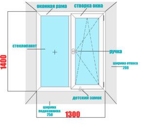 Ремонт окон цены Челябинск